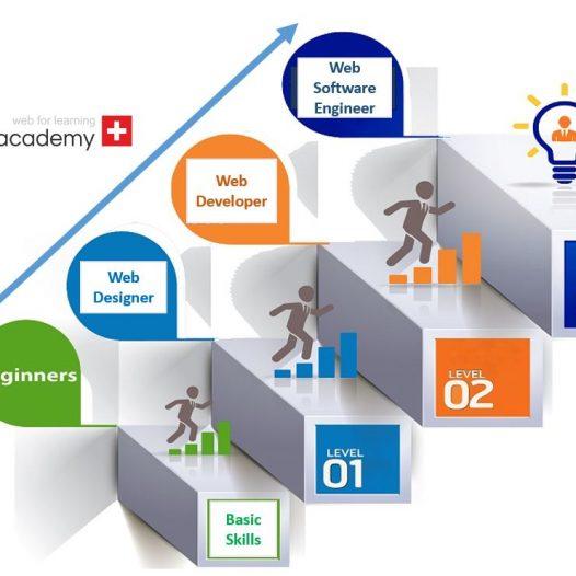 Web Designer – curs recomandat liceenilor – din 20 octombrie